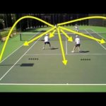 Pro tips for Tennis Double Strategies in 2020